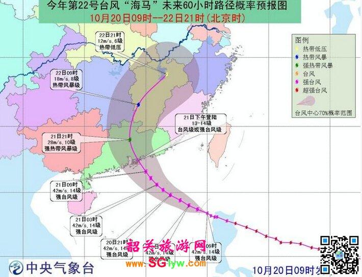 2016年台风海马